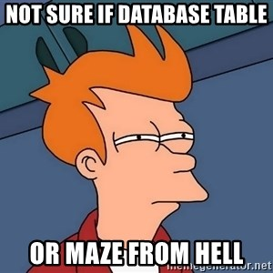 Futurama Fry - Not sure if database table or maze from hell