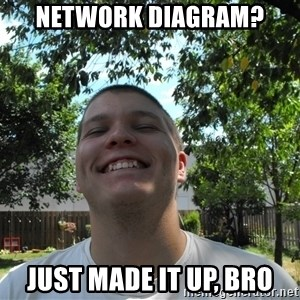 Jamestroll - network diagram? just made it up, bro