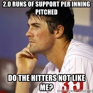 Thinking Hamels - 2.0 runs of support per inning pitched do the hitters not like me?