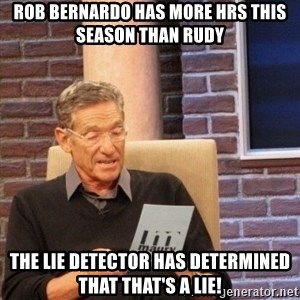Maury Bishop - Rob Bernardo has more hrs this season than Rudy The lie detector has determined that that's a lie!