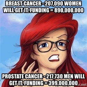 Hipster Ariel - Breast Cancer - 207,090 women will get it. Funding = 890,000,000 Prostate cancer - 217,730 men will get it. Funding = 399,000,000