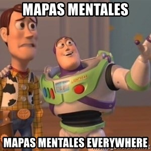 buzz light - MApas mentales mapas mentales everywhere