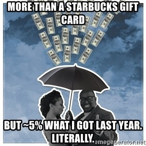Al Roka - More than a starbucks gift card but ~5% what I got last year.  Literally.