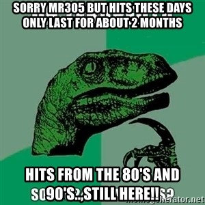 Velociraptor Filosofo - sorry mr305 but hits these days only last for about 2 months hits from the 80's and 90's..,still here!!