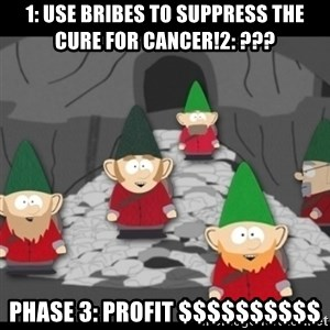 Underpants Gnomes - 1: use bribes to suppress the cure for cancer!2: ??? phase 3: profit $$$$$$$$$$