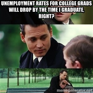 finding neverland full - unemployment rates for college grads will drop by the time i graduate, right?