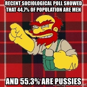 Angry Scotsman - Recent sociological poll showed that 44,7% of population are men and 55.3% are pussies