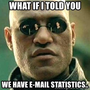 What if I told you / Matrix Morpheus - What if I told you We have e-mail statistics..