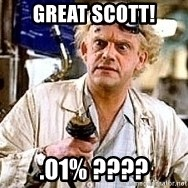 Doc Back to the future - Great Scott! .01% ????