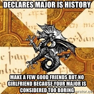 History Major Heraldic Beast - Declares major is History make A few good friends but no girlfriend because your major is considered too boring