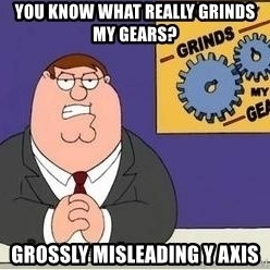 Grinds My Gears Peter Griffin - you know what really grinds my gears? grossly misleading y axis