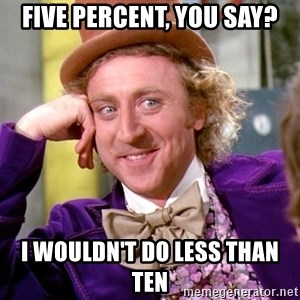 Willy Wonka - five percent, you say? I wouldn't do less than ten