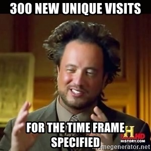 History guy - 300 new unique visits for the time frame specified