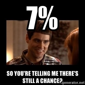 Lloyd-So you're saying there's a chance! - 7% So you're telling me there's still a chance?