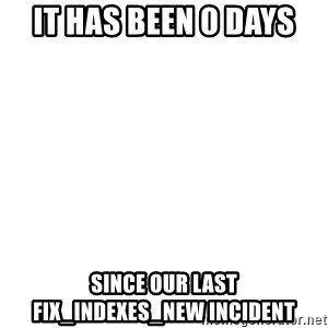 Blank Template - IT HAS BEEN 0 DAYS SINCE OUR LAST FIX_INDEXES_NEW INCIDENT