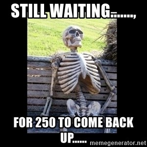 Still Waiting - Still waiting......., For 250 to come back up......