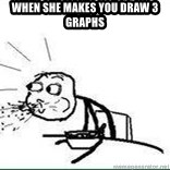 Cereal Guy Spit - When she makes you draw 3 gRaphs