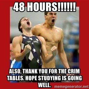 Ecstatic Michael Phelps - 48 Hours!!!!!! Also, thank yoU for the Crim Tables. Hope Studying iS going well.