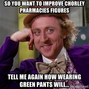 Willy Wonka - So you want to improve Chorley pharmacies figures Tell me again how wearing green pants will...