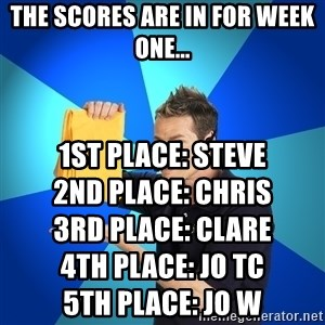 Shamwow Guy - The scores are in for week one... 1st place: Steve                                                                    2nd Place: chris                                                                         3rd place: clare                                                                          4th place: jo tc                                                             5th place: jo w