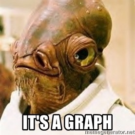 Admiral Ackbar - it's a graph