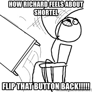 Desk Flip Rage Guy - How Richard Feels about Shortel Flip that Button Back!!!!!