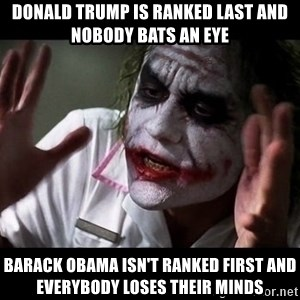joker mind loss - Donald Trump is ranked last and nobody bats an eye Barack Obama isn't ranked first and everybody loses their minds