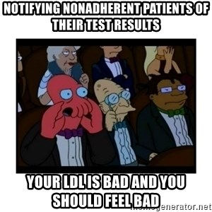 Your X is bad and You should feel bad - notifying nonadherent patients of their test results your LDL is bad and you should feel bad