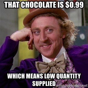 Willy Wonka - that chocolate is $0.99 which means low quantity supplied