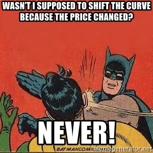 batman slap robin - Wasn't I supposed to shift the curve because the price changed? NEVER!