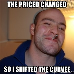 Good Guy Greg - The priced changed So I shifted the curvee