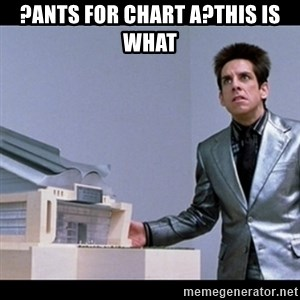 Zoolander for Ants - ?ants for chart A?this is What