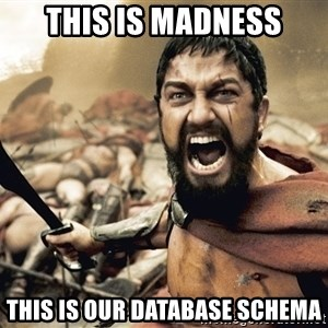 Spartan300 - This is madness This is our database schema