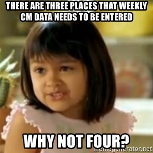 why not both girl - there are three places that weekly CM data needs to be entered why not four?