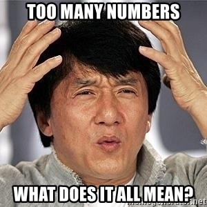Confused Jackie Chan - TOO MANY NUMBERS WHAT DOES IT ALL MEAN?