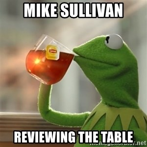 Kermit The Frog Drinking Tea - Mike Sullivan Reviewing the table