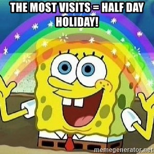 Imagination - The most visits = half day holiday!