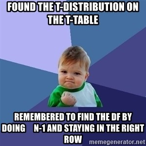Success Kid - found the t-distribution on the T-table  remembered to find the df by doing     n-1 and staying in the right row