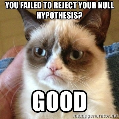 Grumpy Cat  - You failed to reject your null hypothesis? Good