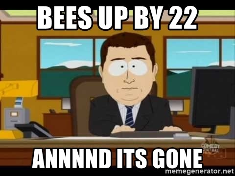 Aand Its Gone - Bees up by 22 annnnd its gone