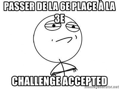 Challenge Accepted HD - PASSER DE LA 6E PLACE À LA 3E CHALLENGE ACCEPTED