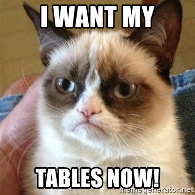Grumpy Cat  - I want my Tables now!