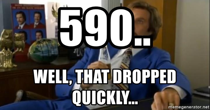 That escalated quickly-Ron Burgundy - 590.. Well, that dRopped quickly...