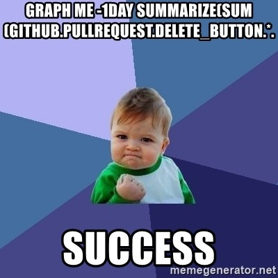 Success Kid - graph me -1day summarize(sum(github.pullrequest.delete_button.*. success