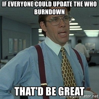 Office Space Boss - If everyone could update the WHO burndown that'd be great