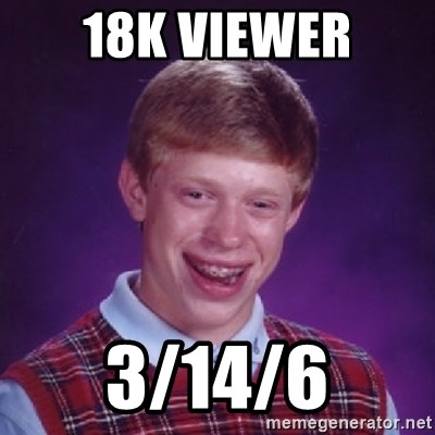 Bad Luck Brian - 18k viewer 3/14/6