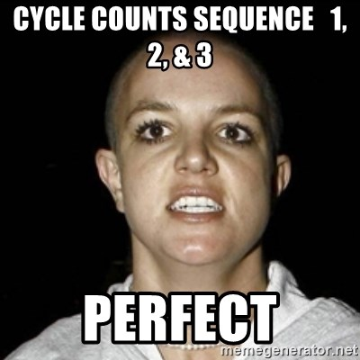 Bald Britney Spears - CYCLE COUNTS SEQUENCE   1, 2, & 3 PERFECT