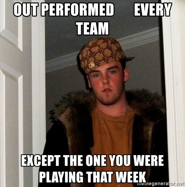 Scumbag Steve - out performed       every team except the one you were            playing that week