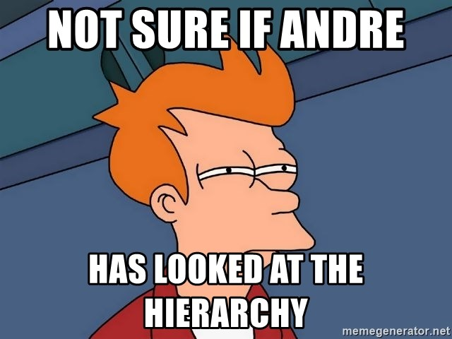 Futurama Fry - Not sure if Andre  Has Looked at the hierarchy