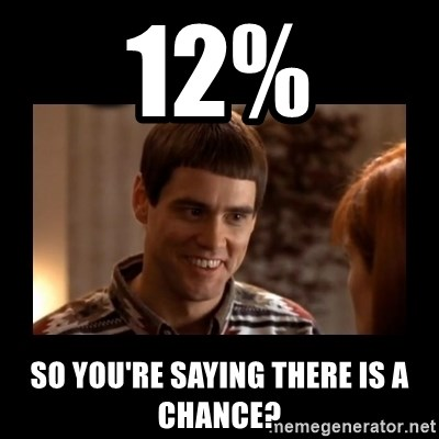 Lloyd-So you're saying there's a chance! - 12% So you're saying there is a chance?
